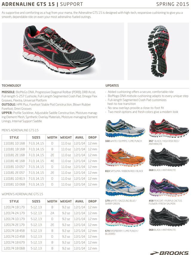 Brooks Adrenaline Tech Sheet