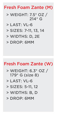 New Balance Fresh Foam Zante Specs